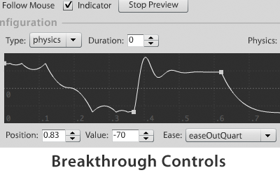 Breakthrough Controls