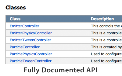 Documented ActionScript 3 API